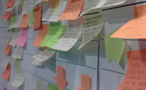 Strategic Roadmapping Masterclass